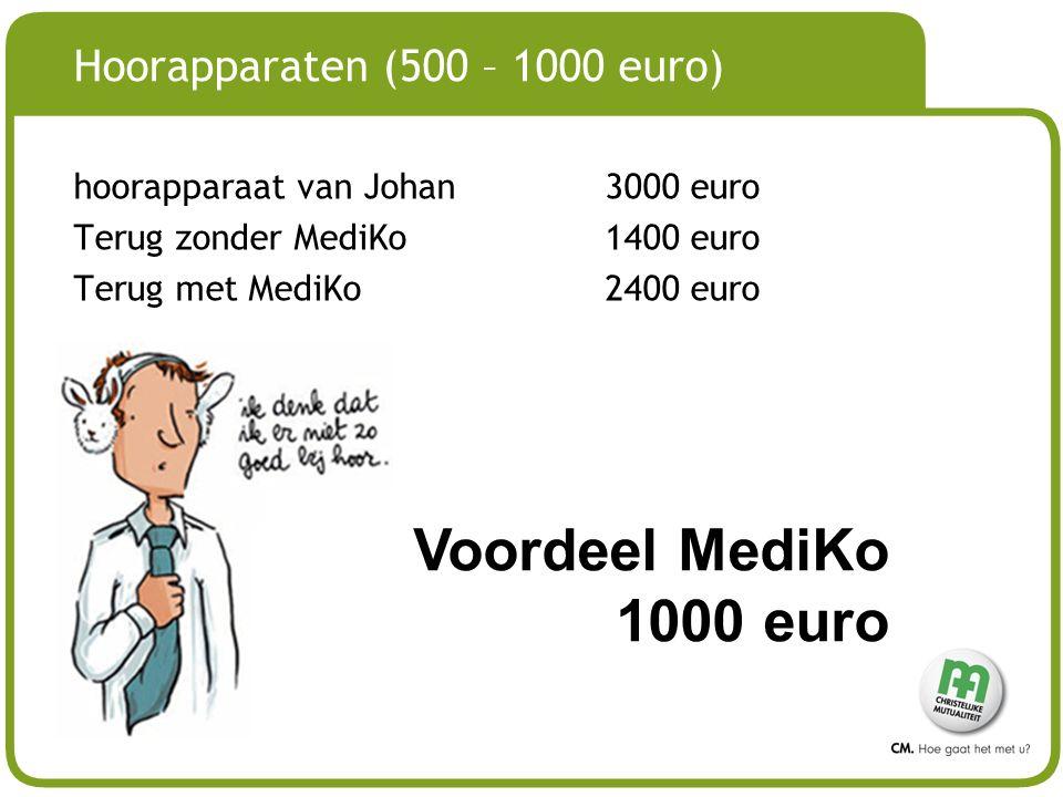 Hoorapparaten (500 – 1000 euro)