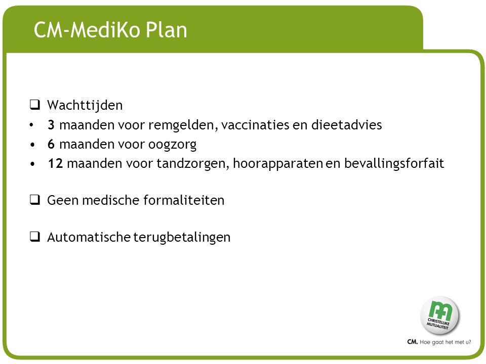 CM-MediKo Plan Wachttijden