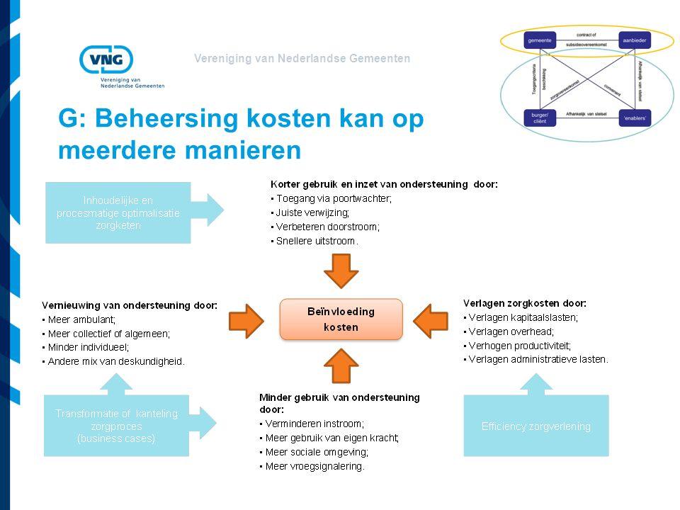 G: Beheersing kosten kan op meerdere manieren