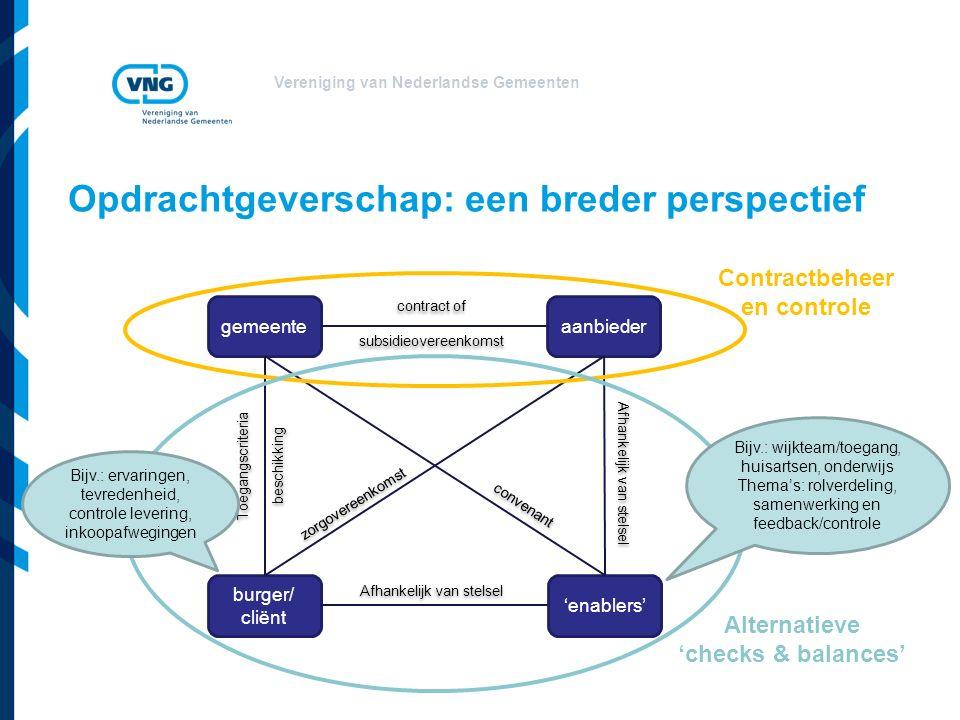 Opdrachtgeverschap: een breder perspectief