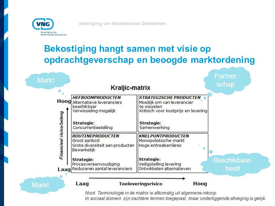 Bekostiging hangt samen met visie op opdrachtgeverschap en beoogde marktordening
