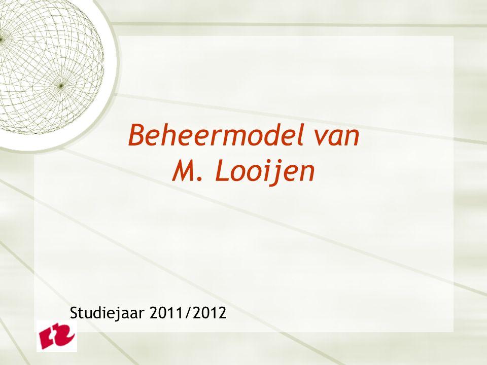 Beheermodel van M. Looijen