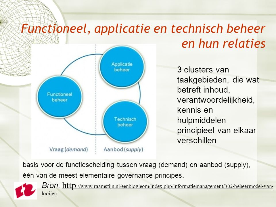 Functioneel, applicatie en technisch beheer en hun relaties