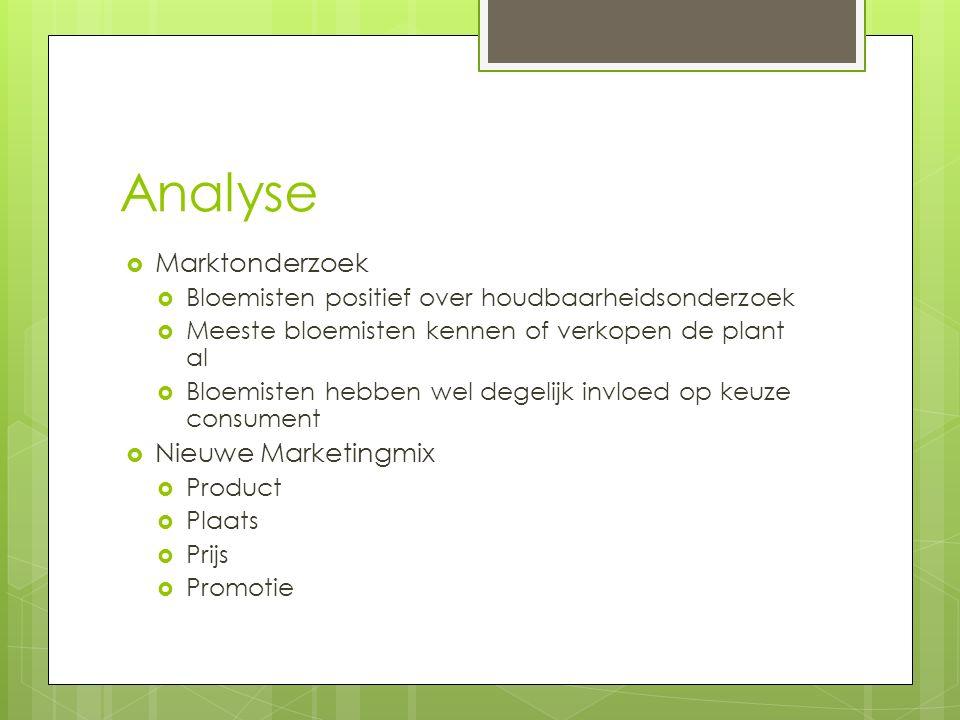 Analyse Marktonderzoek Nieuwe Marketingmix