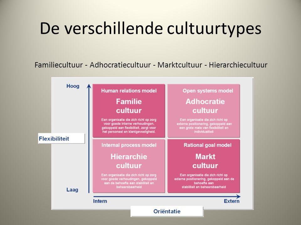 De verschillende cultuurtypes