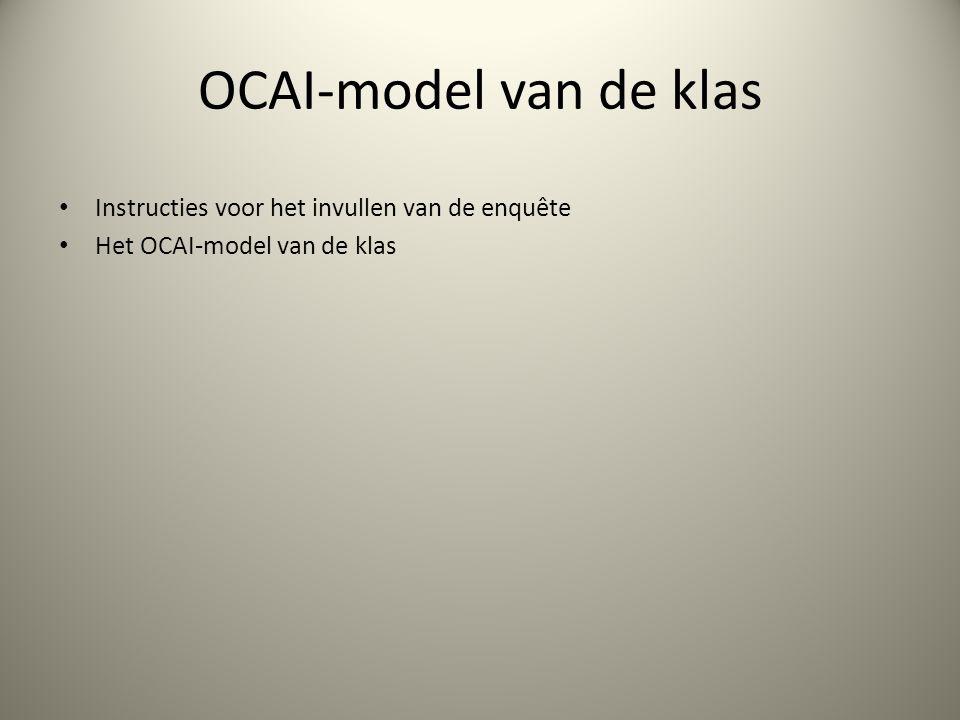 OCAI-model van de klas Instructies voor het invullen van de enquête