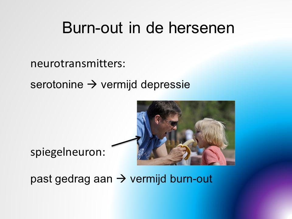 Burn-out in de hersenen