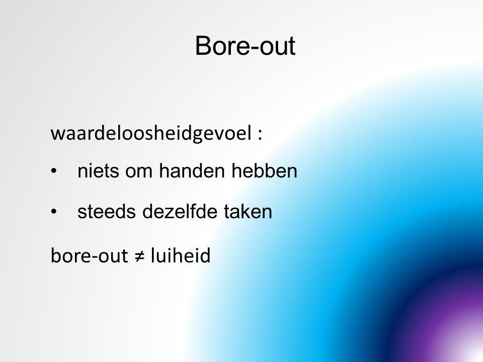 Bore-out waardeloosheidgevoel : bore-out ≠ luiheid