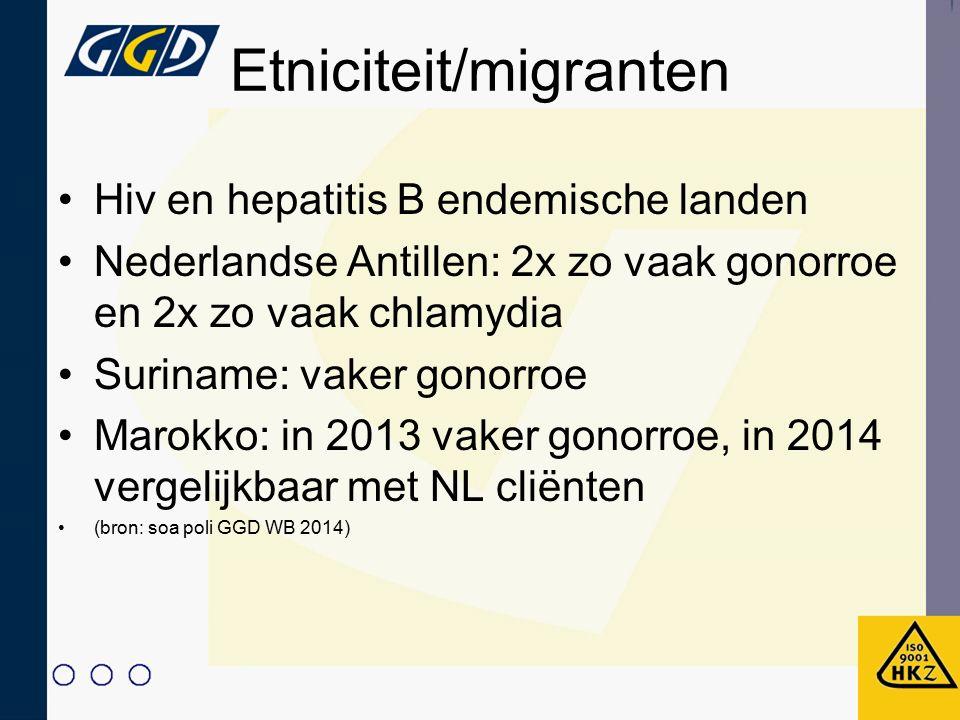 Etniciteit/migranten