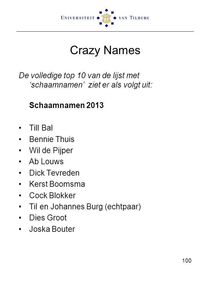 Crazy Names De volledige top 10 van de lijst met 'schaamnamen' ziet er als volgt uit: Schaamnamen 2013.
