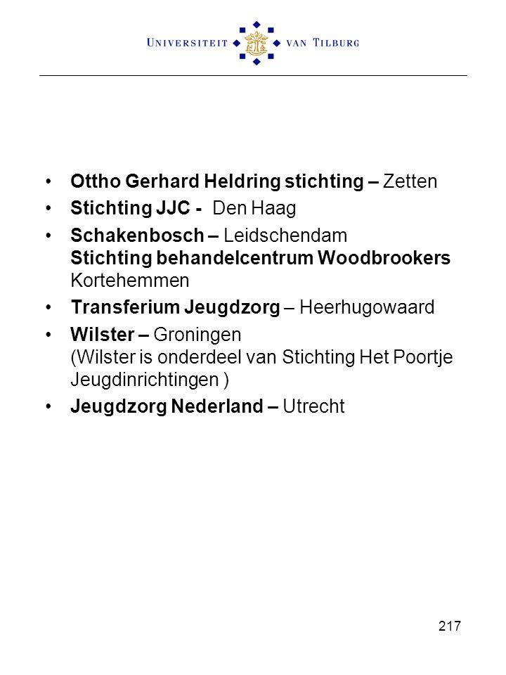 Ottho Gerhard Heldring stichting – Zetten