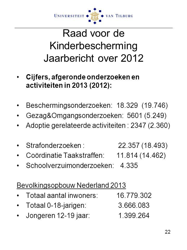 Raad voor de Kinderbescherming Jaarbericht over 2012