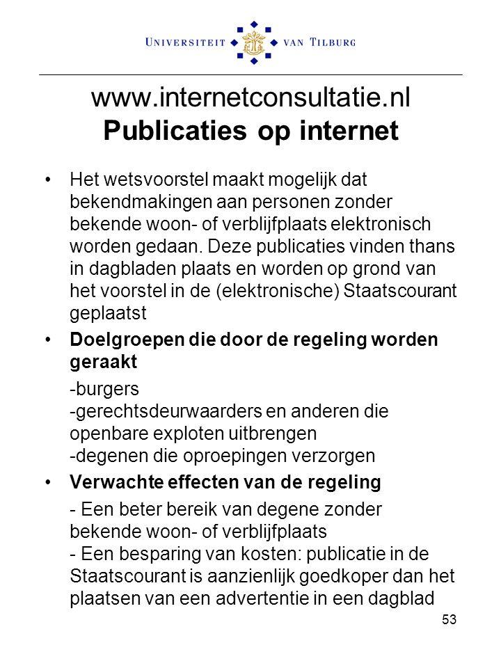 www.internetconsultatie.nl Publicaties op internet