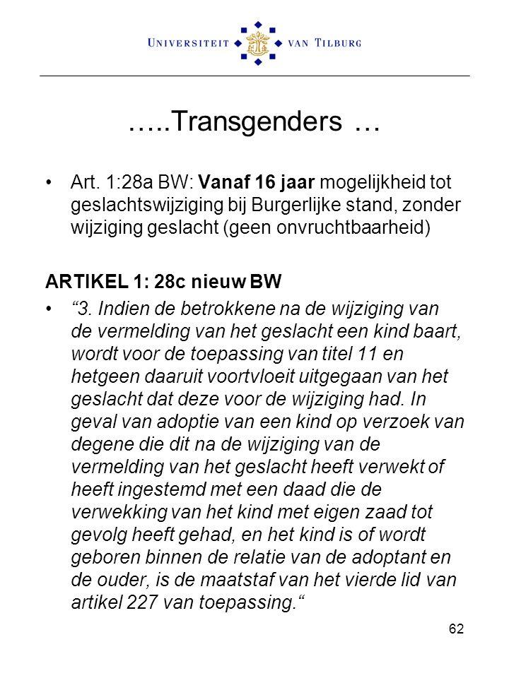 …..Transgenders …
