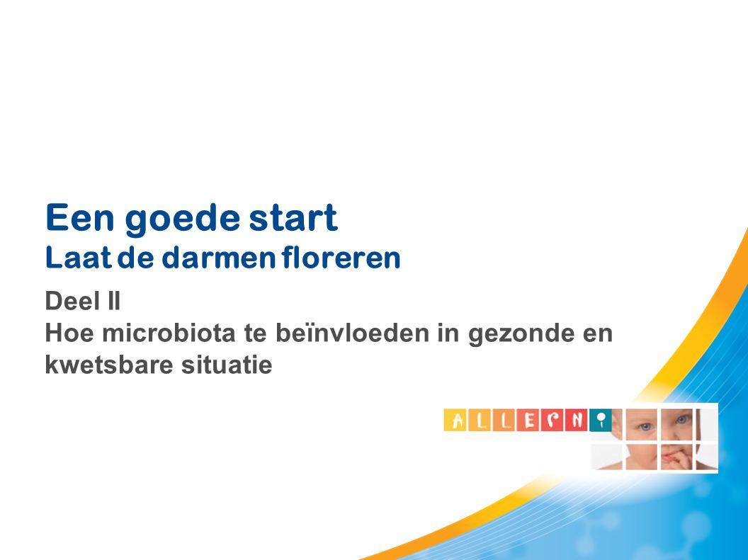 Inhoud Introductie Probiotica Prebiotica