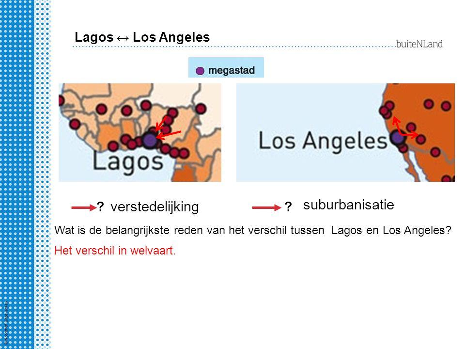 suburbanisatie Lagos ↔ Los Angeles verstedelijking