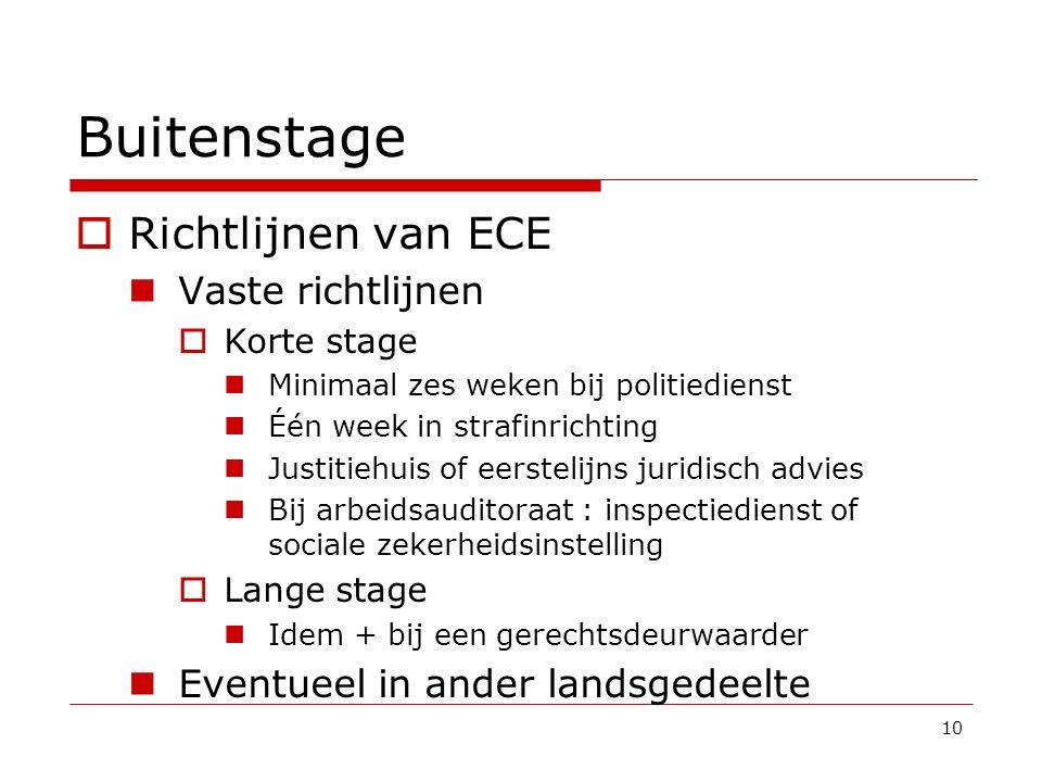 Buitenstage Richtlijnen van ECE Vaste richtlijnen