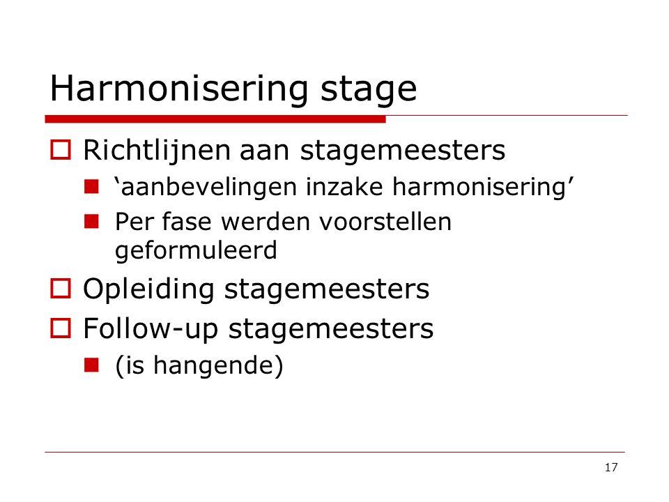 Harmonisering stage Richtlijnen aan stagemeesters