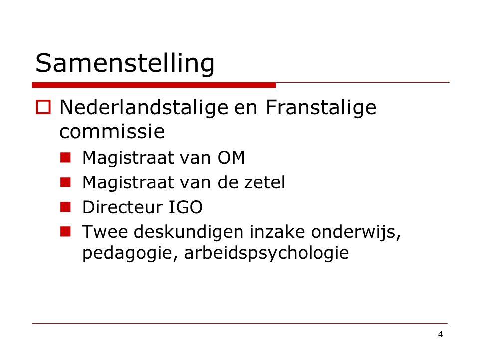 Samenstelling Nederlandstalige en Franstalige commissie