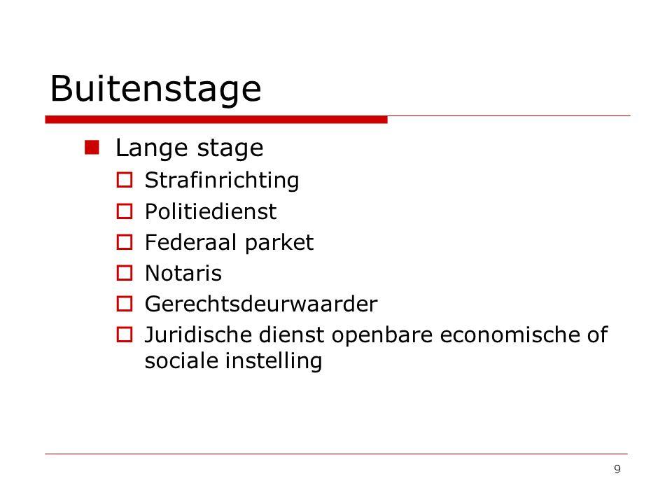 Buitenstage Lange stage Strafinrichting Politiedienst Federaal parket
