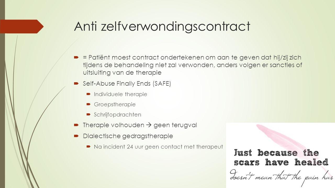Anti zelfverwondingscontract