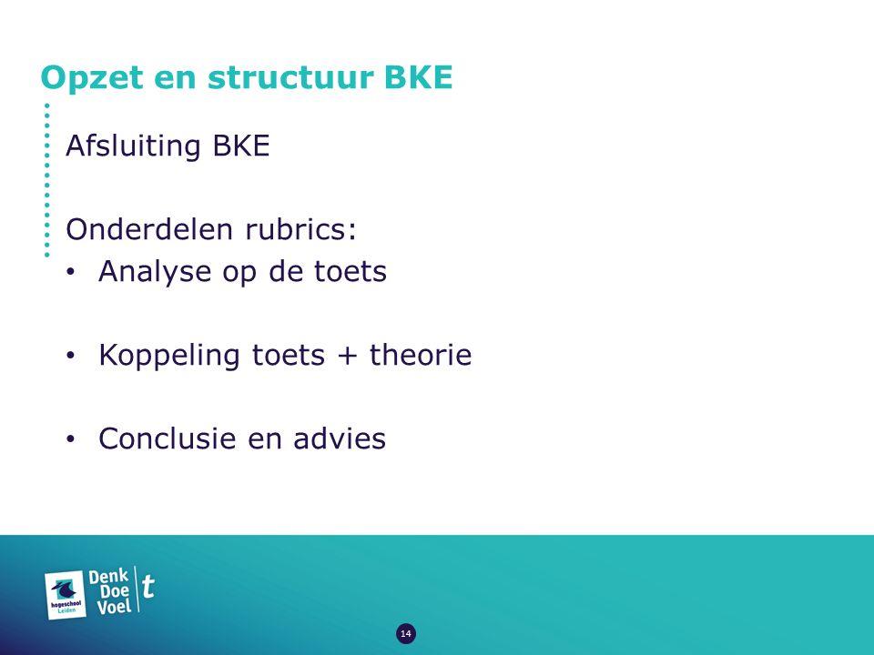 Opzet en structuur BKE Afsluiting BKE Onderdelen rubrics: