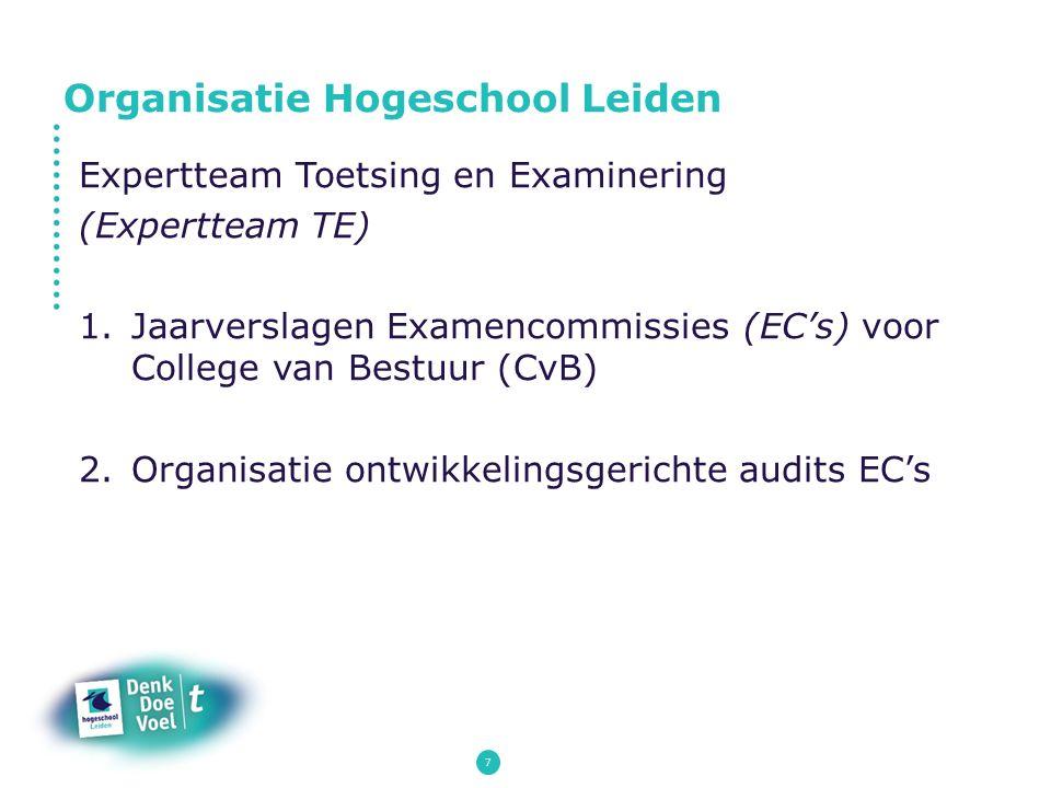 Organisatie Hogeschool Leiden