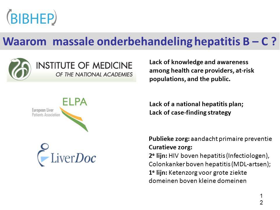 Waarom massale onderbehandeling hepatitis B – C