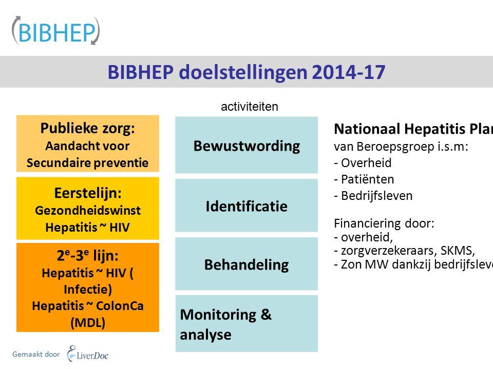 BIBHEP doelstellingen 2014-17