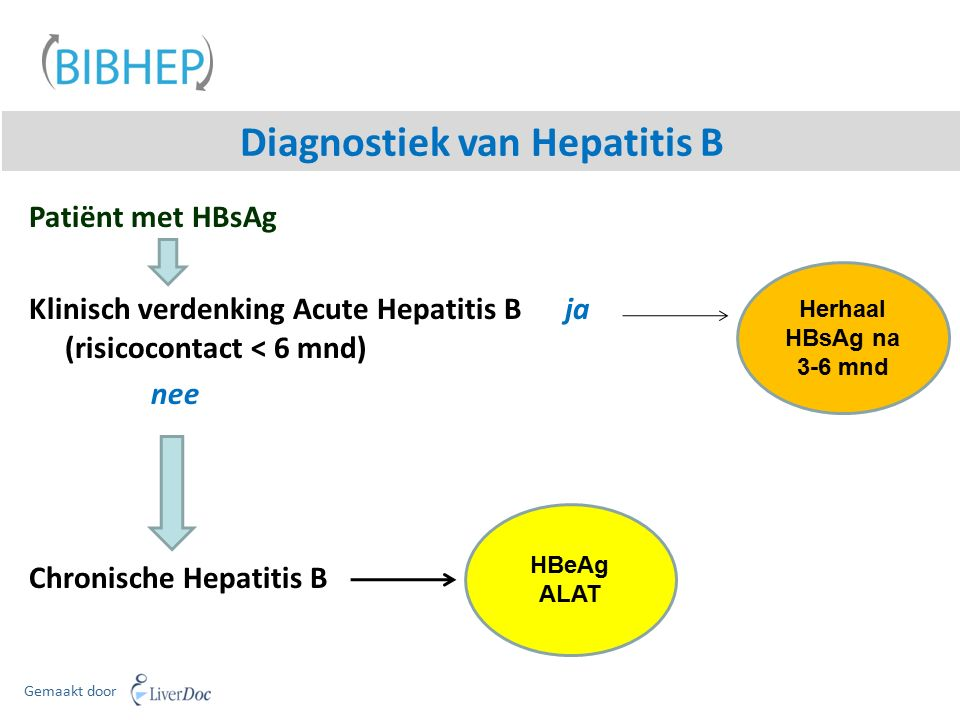 Diagnostiek van Hepatitis B