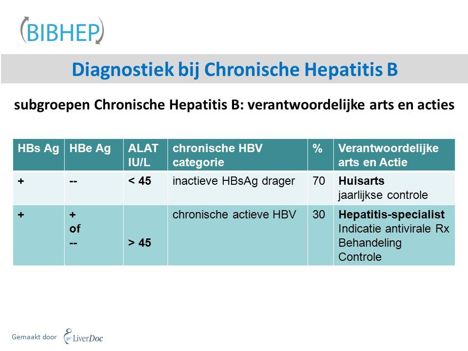 Diagnostiek bij Chronische Hepatitis B