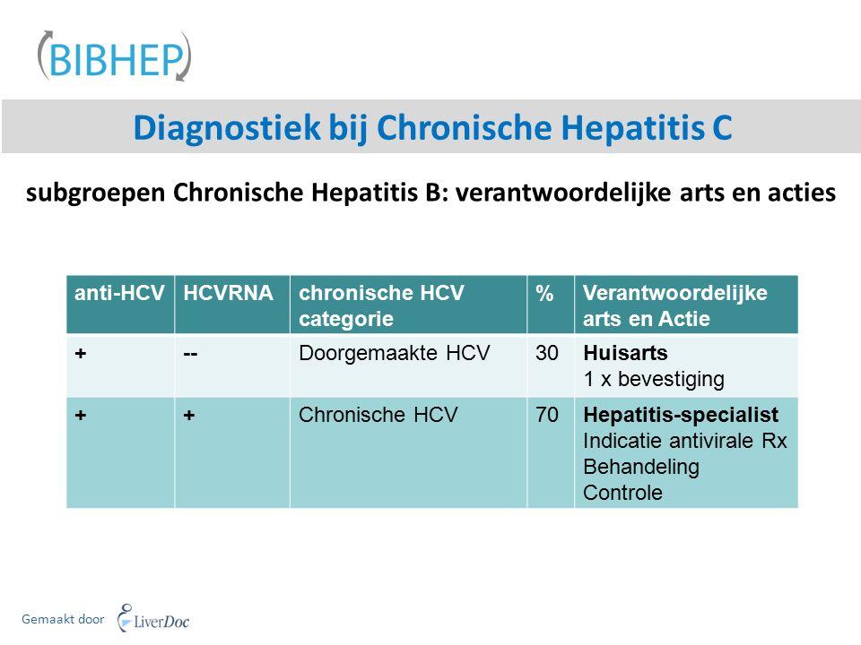 Diagnostiek bij Chronische Hepatitis C