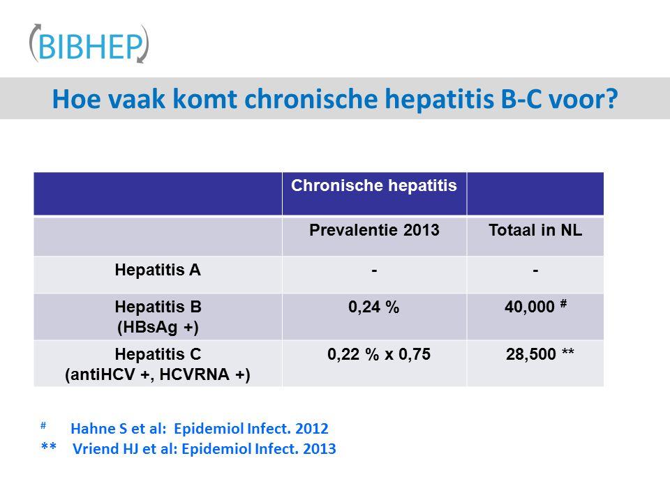 Hoe vaak komt chronische hepatitis B-C voor