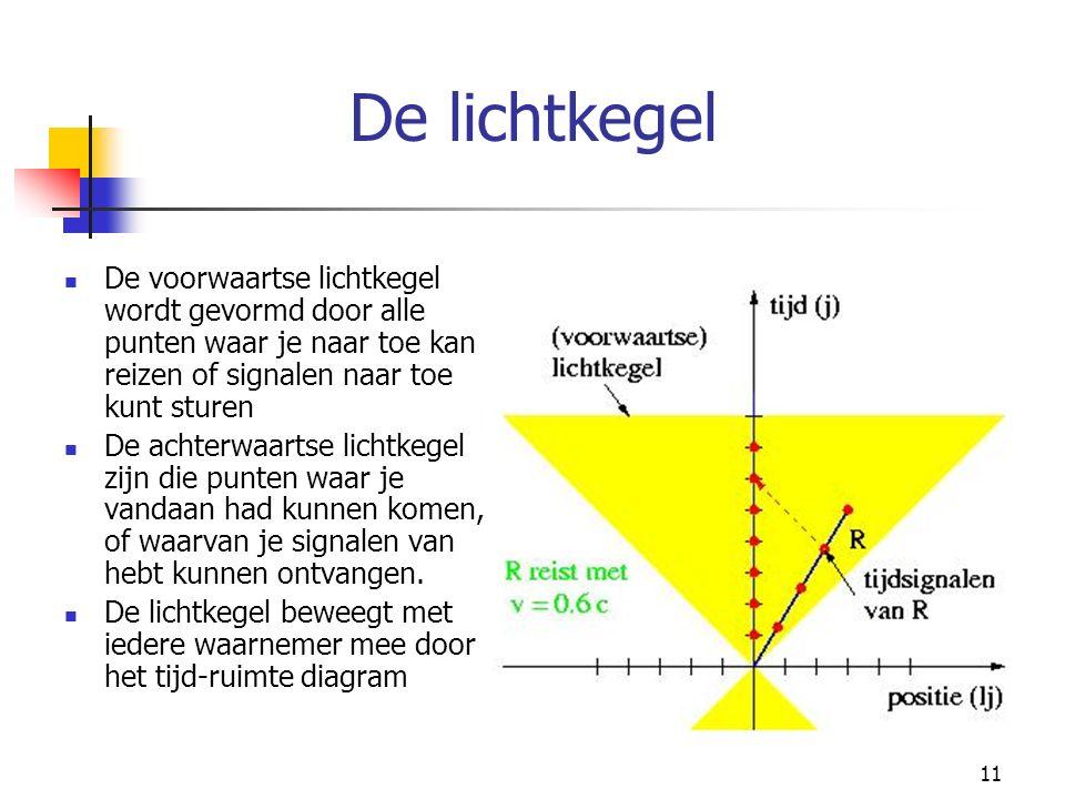De lichtkegel De voorwaartse lichtkegel wordt gevormd door alle punten waar je naar toe kan reizen of signalen naar toe kunt sturen.
