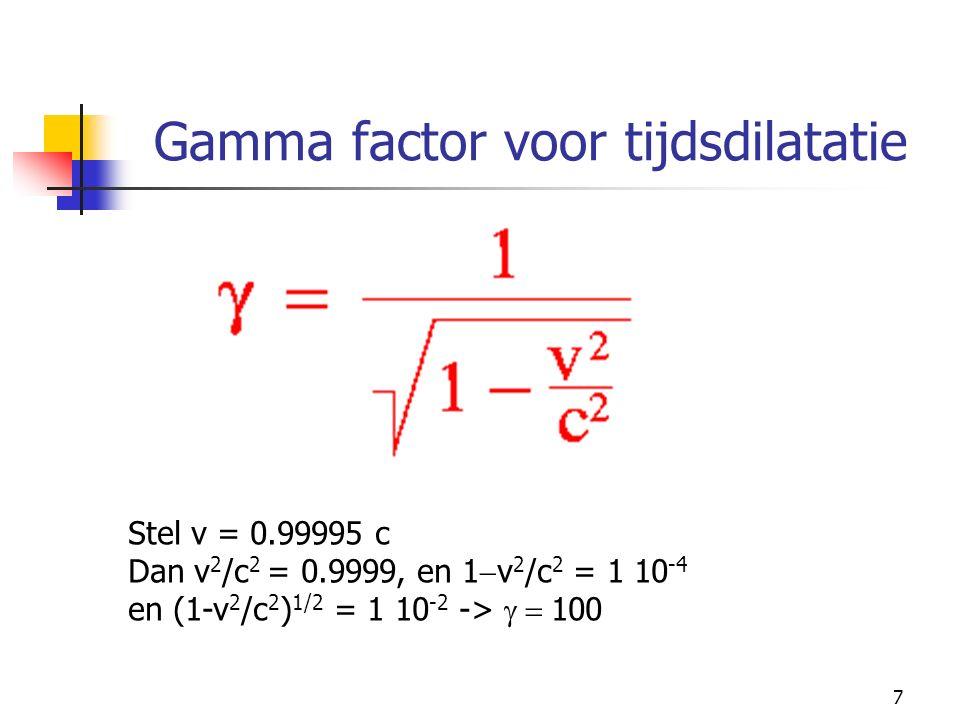 Gamma factor voor tijdsdilatatie
