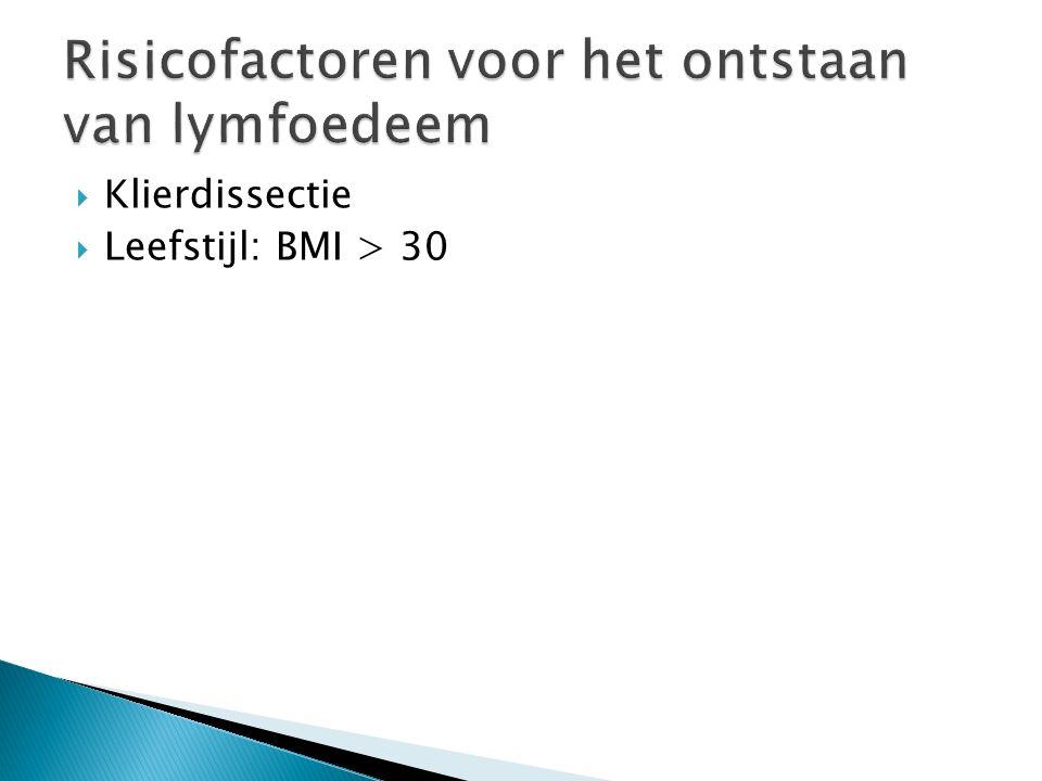 Risicofactoren voor het ontstaan van lymfoedeem