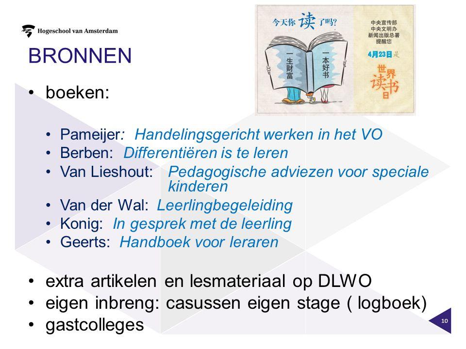 Bronnen boeken: extra artikelen en lesmateriaal op DLWO