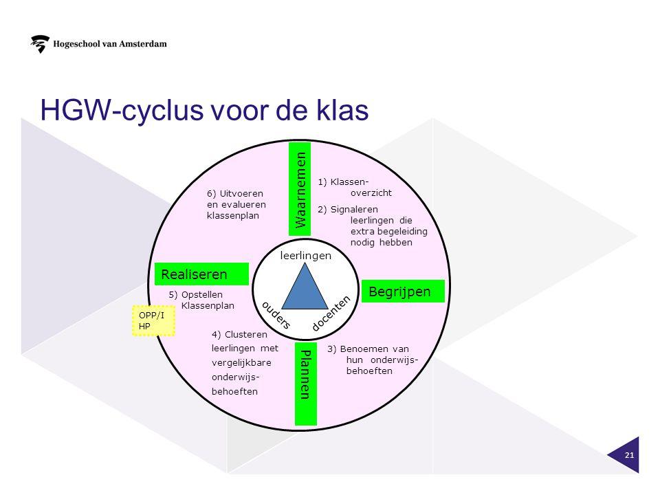 HGW-cyclus voor de klas