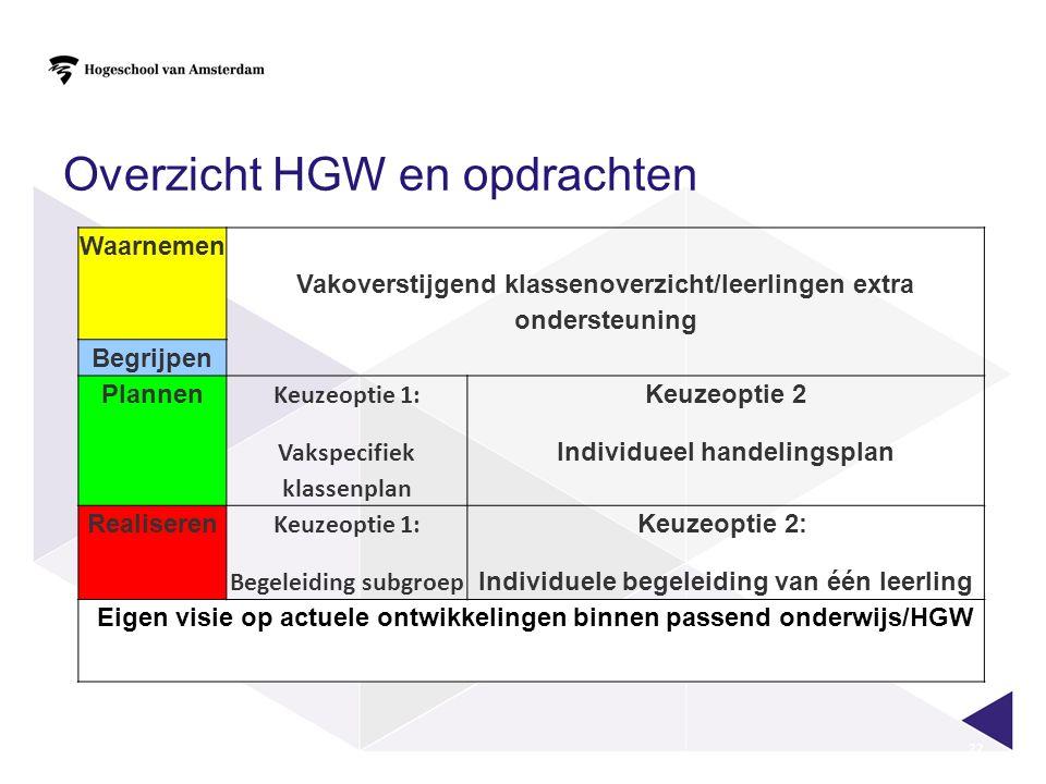 Overzicht HGW en opdrachten