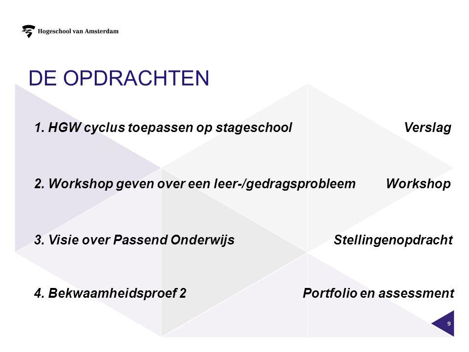 De opdrachten 1. HGW cyclus toepassen op stageschool Verslag