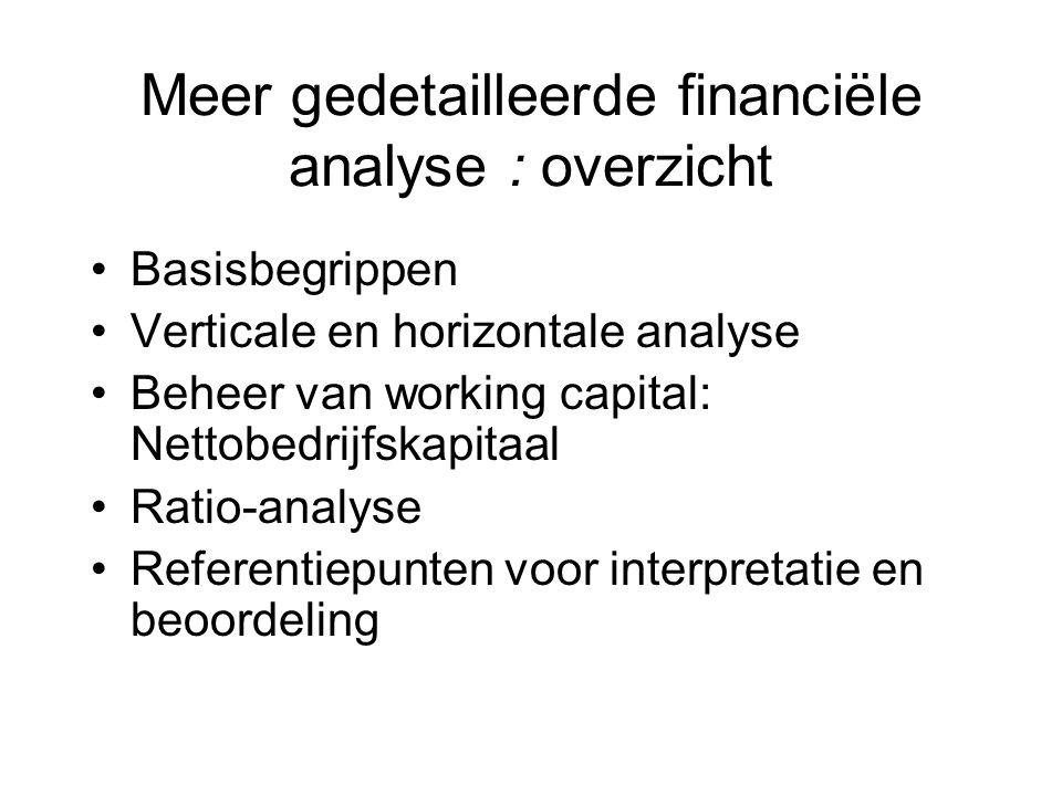 Meer gedetailleerde financiële analyse : overzicht