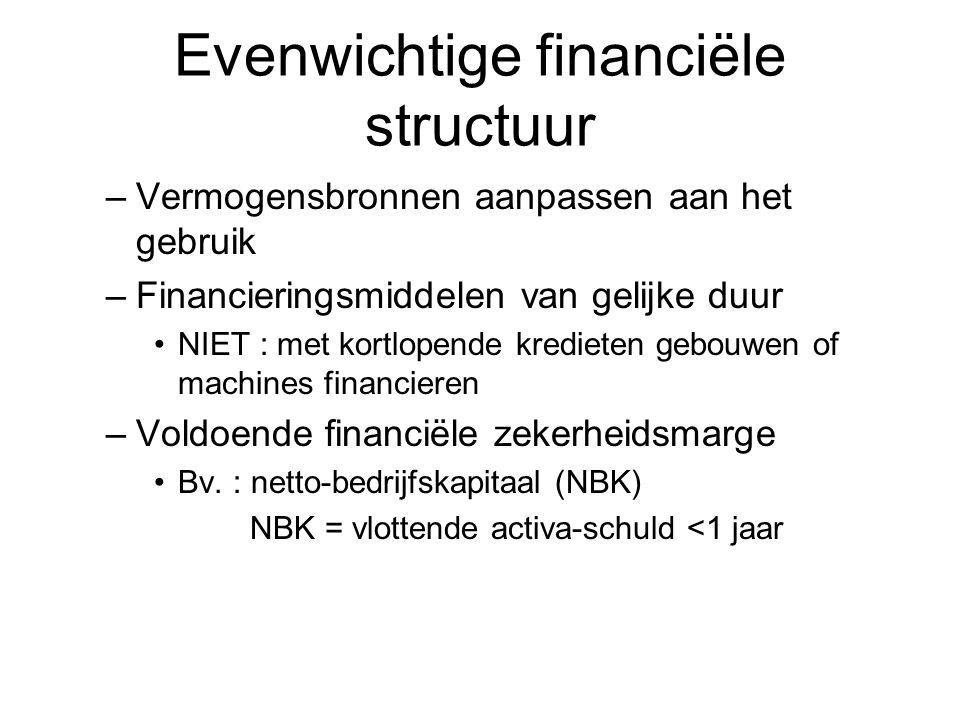 Evenwichtige financiële structuur