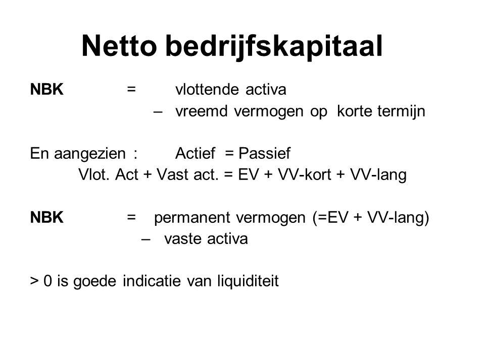 Netto bedrijfskapitaal