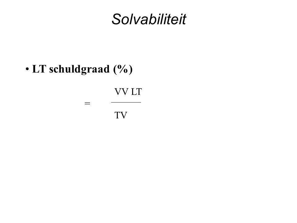 Solvabiliteit LT schuldgraad (%) VV LT = TV