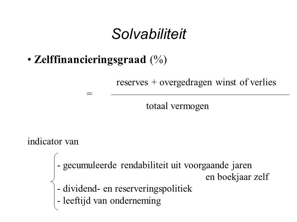 Solvabiliteit Zelffinancieringsgraad (%) = totaal vermogen