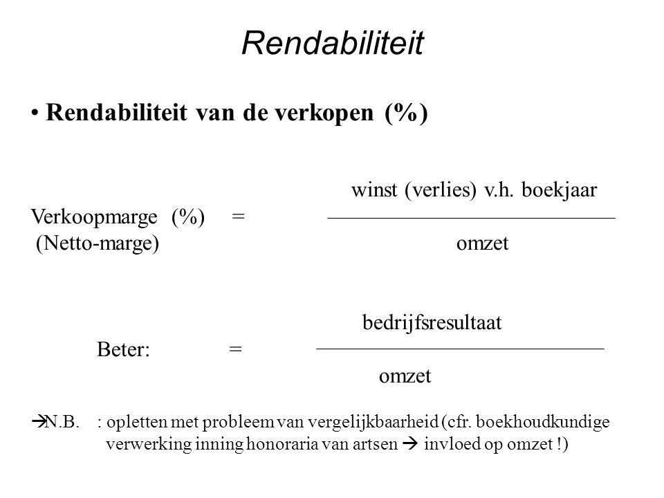 Rendabiliteit Rendabiliteit van de verkopen (%)