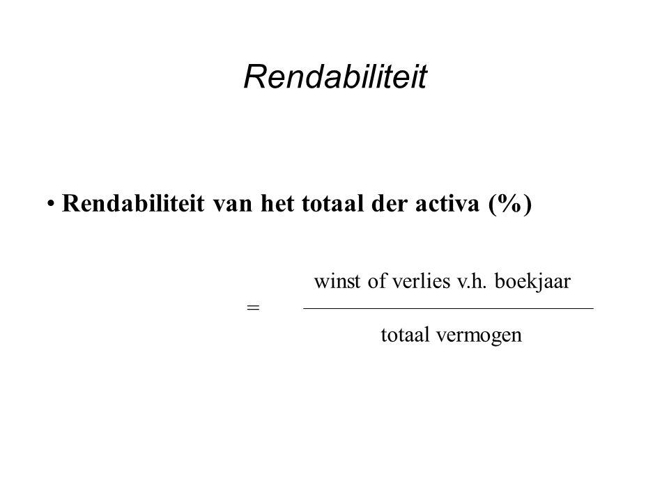 Rendabiliteit Rendabiliteit van het totaal der activa (%)