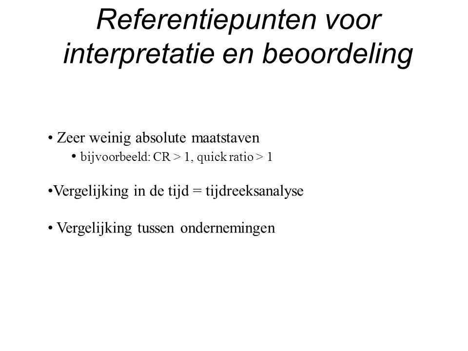 Referentiepunten voor interpretatie en beoordeling