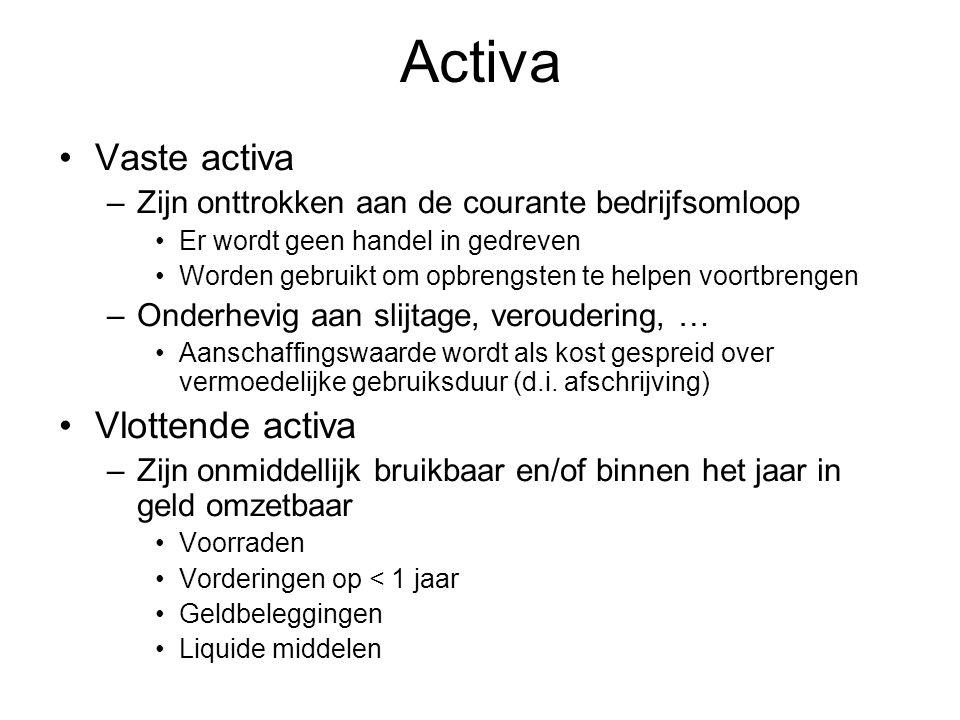 Activa Vaste activa Vlottende activa