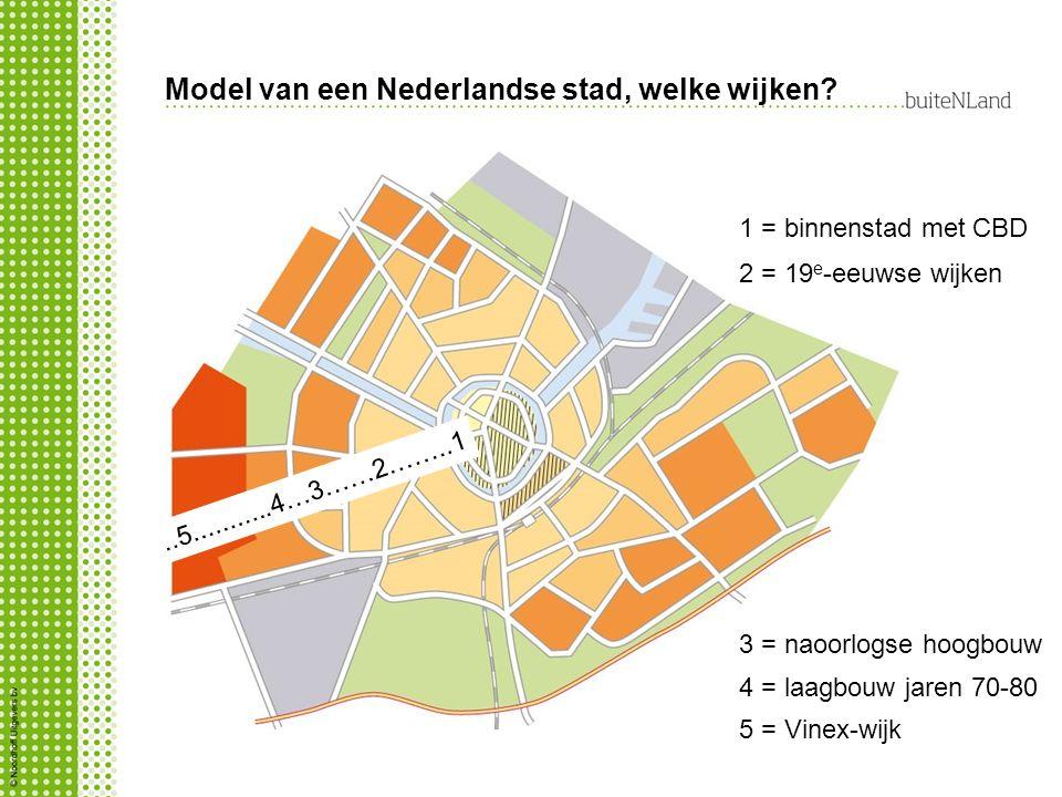 Model van een Nederlandse stad, welke wijken